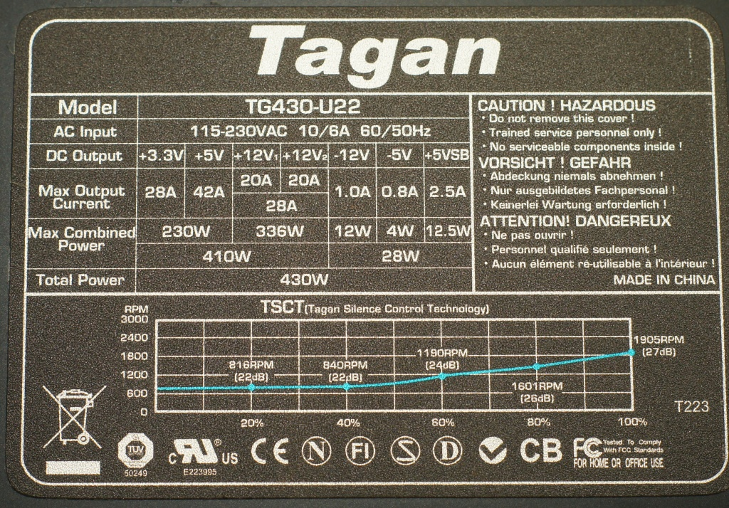 Tagan model: TG430-U22 nie uruchamia si� po wst�pnej naprawie...