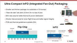 Xilinx przedstawia UltraScale+ w formie modułów InFO