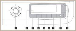Electrolux E127570W - Pralka szwankuje (łożyska?)