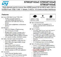 [STM32] - Zmiana stanu pinu z czestotliwoscia 1MHz