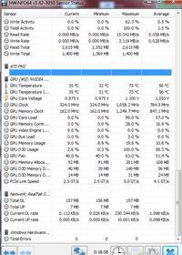 Zawieszenie, resety komputera
