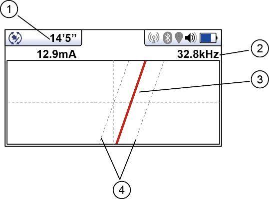 Nowa jakość w precyzyjnej lokalizacji podziemnych tras kabli i i rur