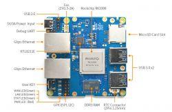 NanoPi R4S - jednopłytkowy komputer headless z RK3399, 4GB RAM, 2 portami GbE