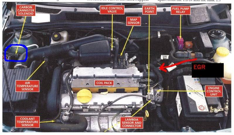 Chevy Blazer Maf Location together with Topic2591845 also How To Check Fuel System Pressure And Regulator further T5653172 Knock sensor in addition Lift Pump Failure Symptoms 223086. on throttle position sensor wiring diagram 1995 mustang