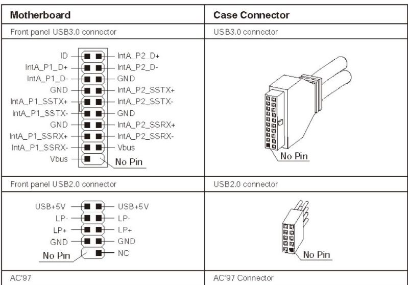 Usb Header Wiring Diagram : Usb pin na elektroda pl