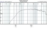 diora polaris 300 - wymiana gł. wysokotonowego