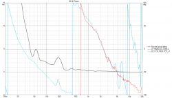 Kolumny 2D na STX FCX i SB Acoustics SB26CDC / 2020