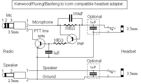 Peltor Ptt Wiring Diagram    Wiring Diagram
