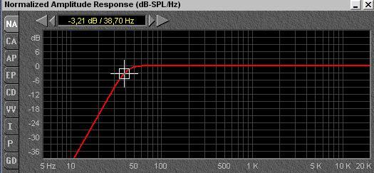 Subwoofer Emphaser LinearX ELX10 250W