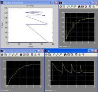 Silnik BLDC symulacja w matlabie problem z uruchomieniem