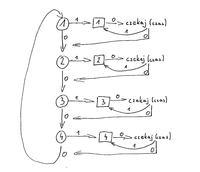 Automatyczny przełącznik audio