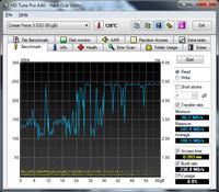 SSD Corsair Force 3 60GB - dziwne wykresy z HD Tune