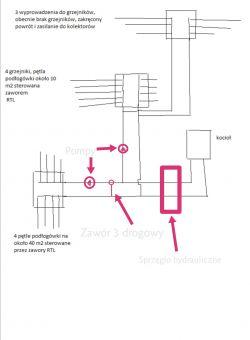Taktowanie kotła Viessmann Vitodens 111-W