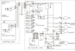 Uruchomienie a sterownik pompy ciepła Fujitsu Waterstage WPYA080LF