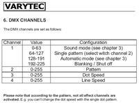 Varytec Imothep V opis kanałów DMX