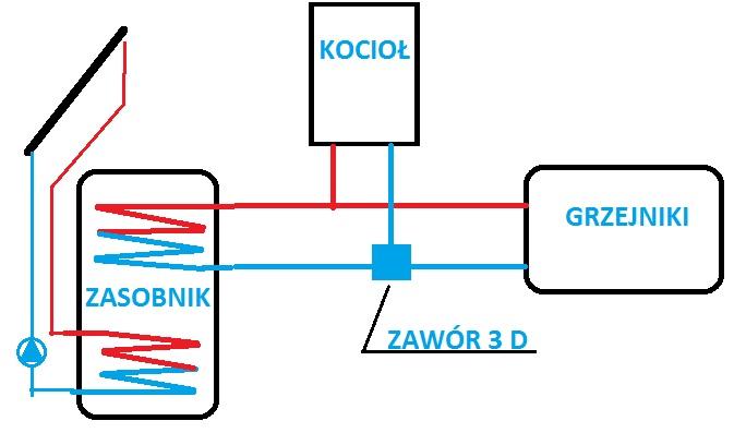Piec Ariston Microgenus 23Mi modernizacja