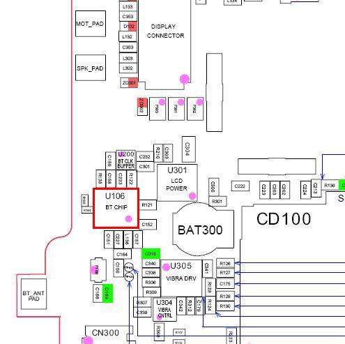 samsung avila s5230 - Nie działa bluetooth