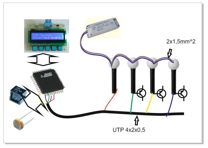 LEDowe oświetlenie drogi sterowane ATmegą
