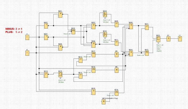 Czujniki fotoelektryczne w praktyce - rozpoznawanie kierunku ruchu