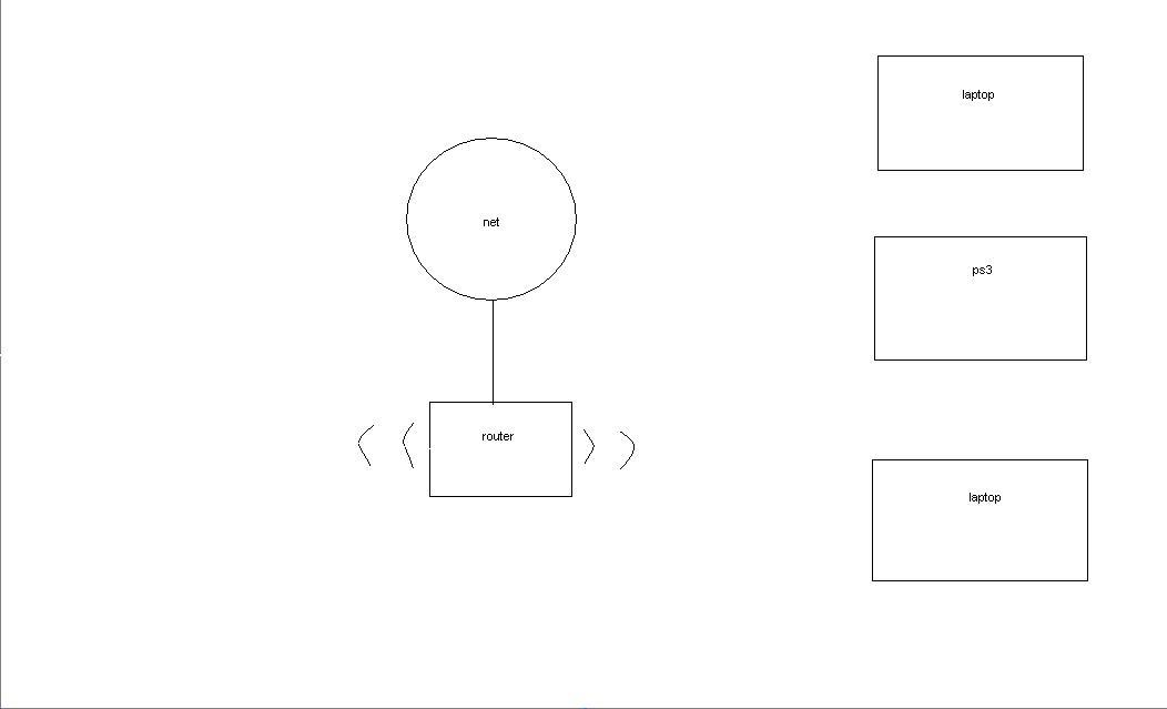 ps3 problem z komfiguracja nat 1 nat 2 nat 3