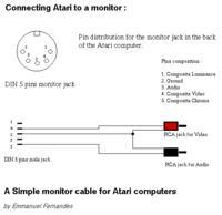 Komputer Atari 65XE - podłączenie do telewizora.