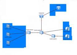 Zaniki internetu w sieci szpitalnej