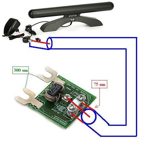 Jak podłączyć antenę zewnętrzną