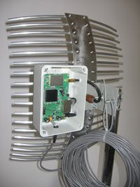 Róznica między Repeater, Acces Point, Router