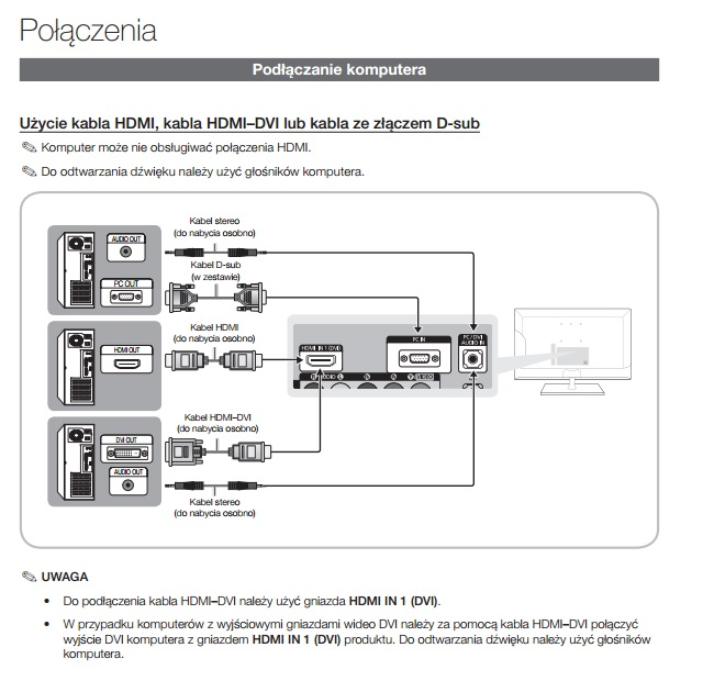 FX3800/T27C370 - Nie ma d�wi�ku po HDMI