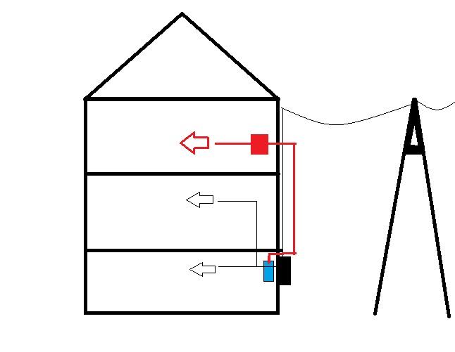 Zasilenie pi�tra w domu jednorodzinnym