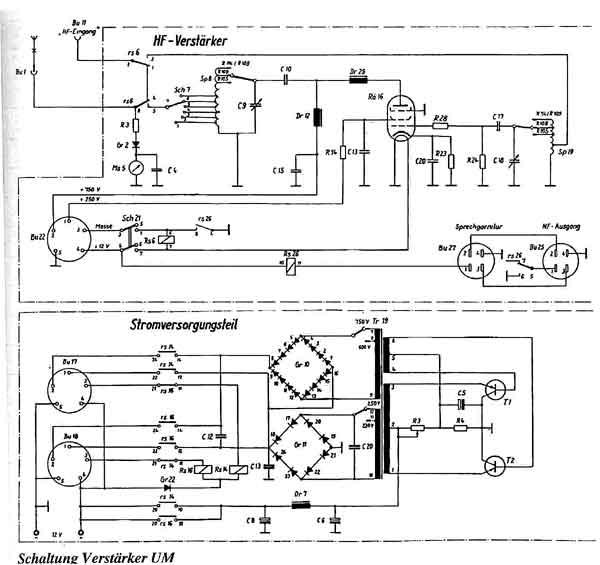 Radiostacja R105 M jak się zabrać do uruchomienia ?