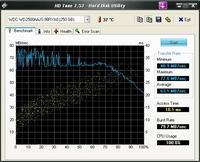 Nowy dysk. Skopiowane dane ze starego HDD są uszkodzone.