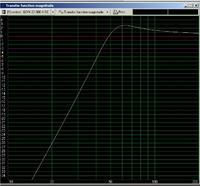 Subwoofer aktywny na STX GDN-32-300-4-sc by sik_88