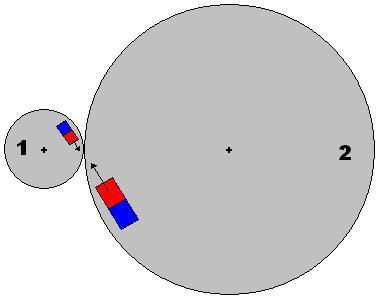 Buduję model silnika magnetycznego.