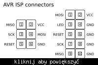 Atmega 8 programowanie - weryfikacja schematu