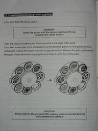 Wymiana gobo (acme irock ir5c)