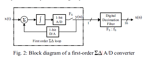 Cool The Designers Guide Community Forum Fpga Implementation Of Sigma Wiring 101 Capemaxxcnl