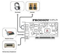Do komputera (muzyka, gry) - karta dźwiękowa i głośniki 2.0/2.1 za ok. 700 zł