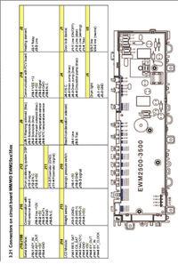 AEG 48540A Wyświetlacz nie świeci