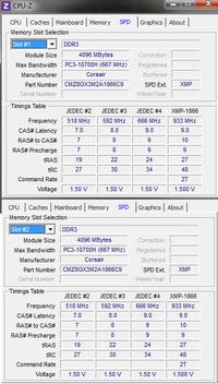Pami�� RAM Corsair 1866 MHz - Max Bandwith