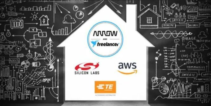 Smart Home Innovation Contest - applications by 2 July 2020