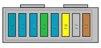 opel astra g 1.8 16v 98r. - opis bezpiecznik�w astra g 1.8 16v 98r. komora silni