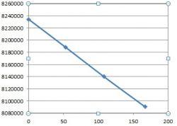 Tensometry - wprowadzenie na podstawie belki tensometrycznej i układu XH711