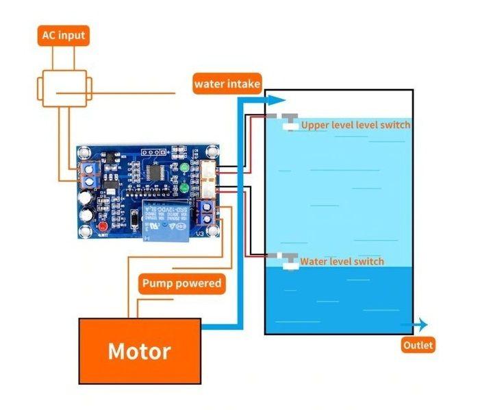 Moduł kontrolera poziomu cieczy XH-M203