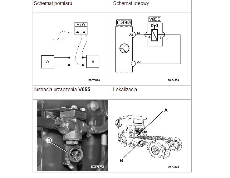 Renault DXI 500 - Nie pobiera adblu