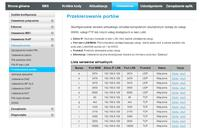 Huawei B315s-22 - otwarcie portów dla fifa 16 ps4