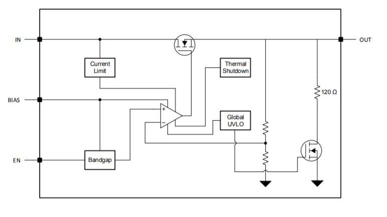 Nowoczesne stabilizatory LDO zwiększają sprawność systemu