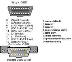 AutoCom Delphi - Kabel ISO 7638 OBD2