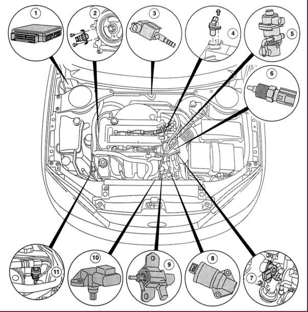 Main4 likewise 2005 Nissan Altima Headlight Wiring Diagram additionally Toutes Les Schmas De Dmarrage Dun Moteur Asynchrone Par  genie Electromecanique moreover Topic2926418 as well Nissan 370z. on nissan murano