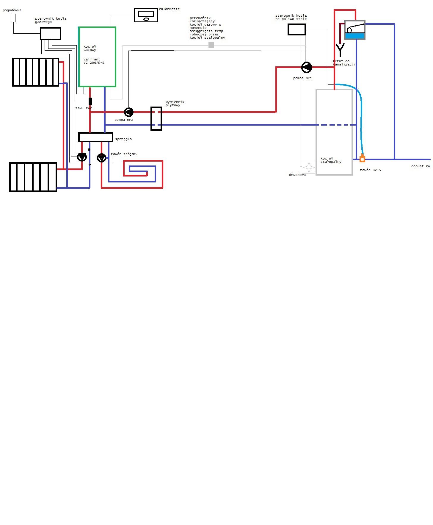 vaillant VC206/5-5 - po��czenie ze sta�opalnym prosz� o opinie do schematu